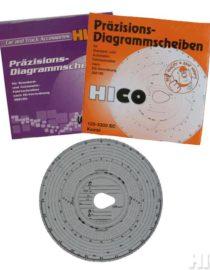 Диски і термопапір для тахографів